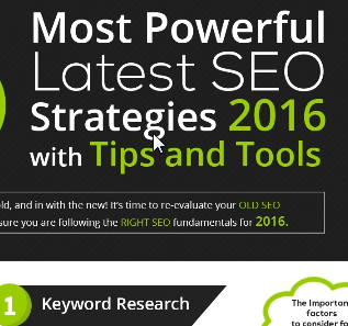 How to Find the best keywords for your website