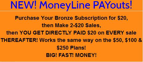 Global Moneyline Review