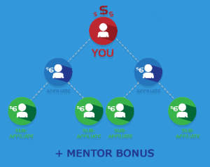 What the Get My Ads Affiliate program looks like