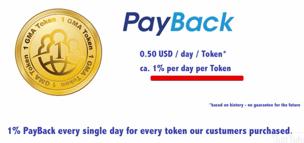 Only earn !% per day on your $50 investment in get my ads