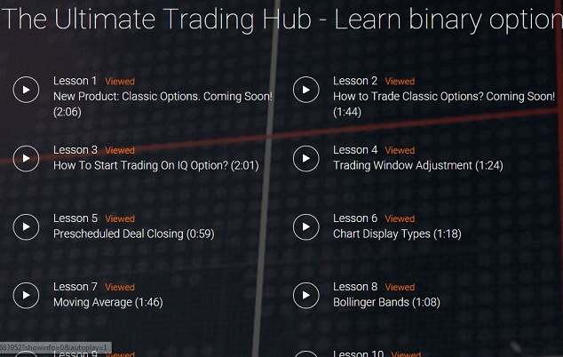 A snap shot of some of the IQ Option videos