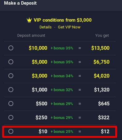IQ Option minimum deposit requirement