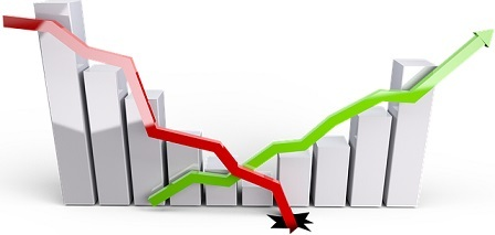 You cannot determine market changes with binary options trading