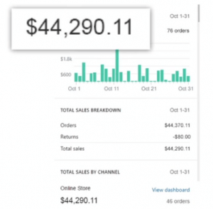 Is ecom prfit sniper a scam- can you really make $44 000 using the system