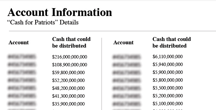 Cash for patriots censored bank accounts
