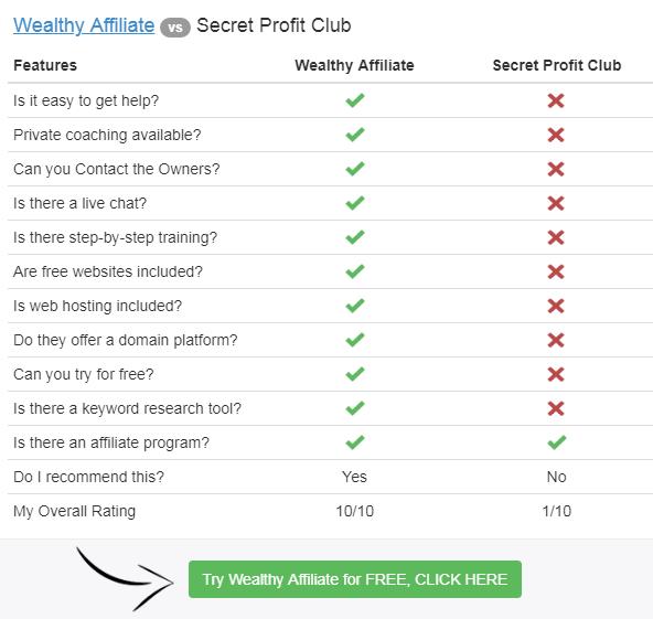 Secret profit club review comparison