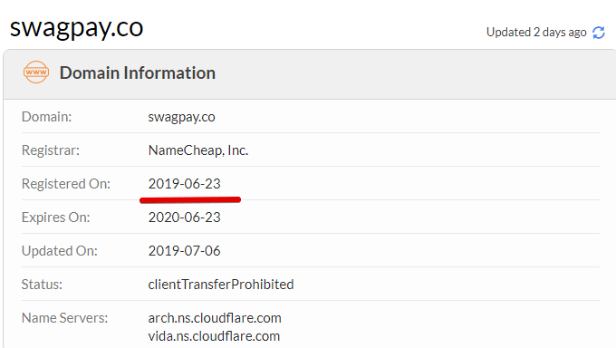 When the official swagpay.co domain name was purchased