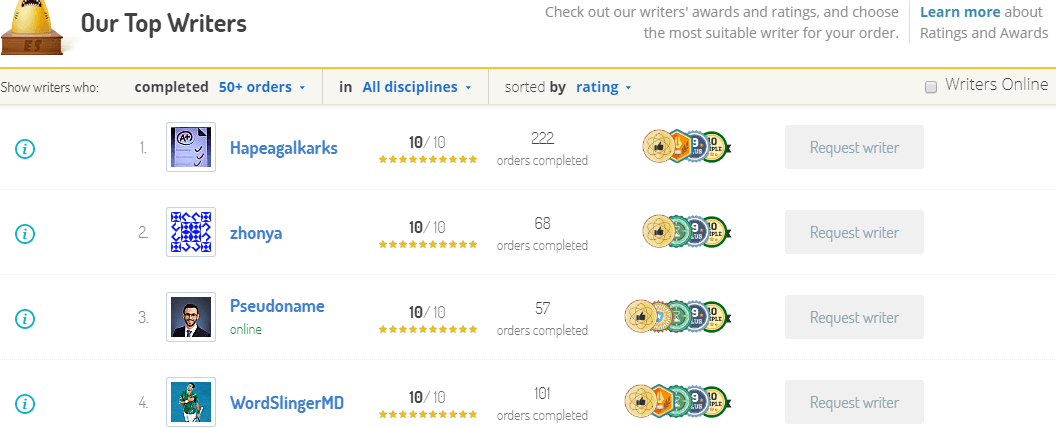 EssayShark has top writers which ight make it hard for you to break free