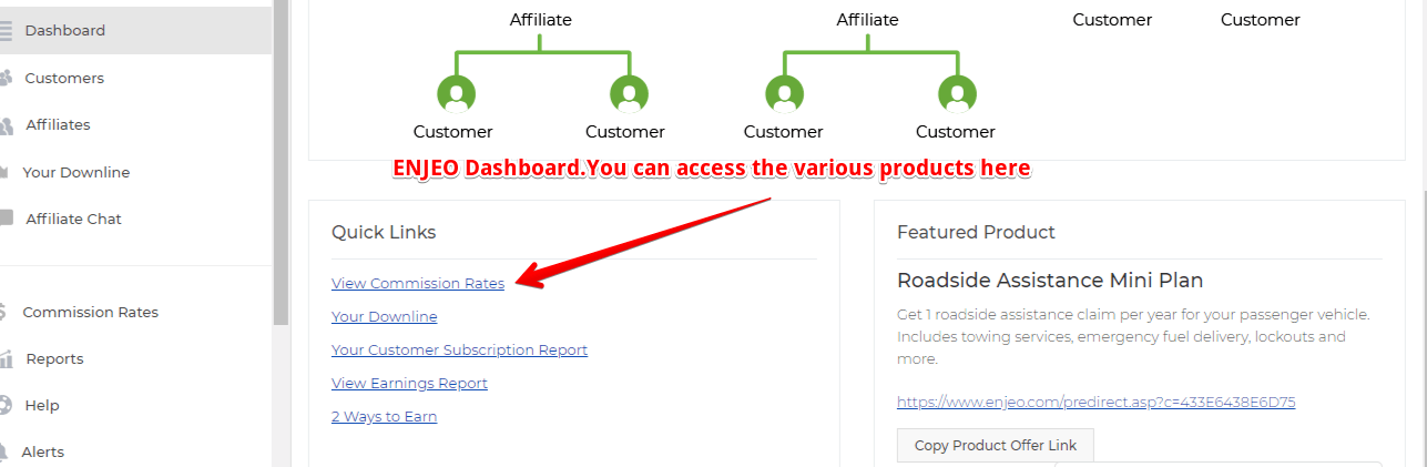 Enjeo review how to access the various affiliate products