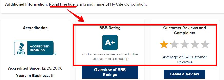 Royal Prestige  BBB rating