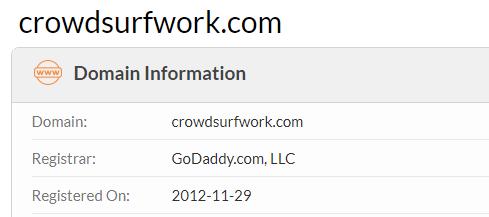 When was crowdsurf work registered
