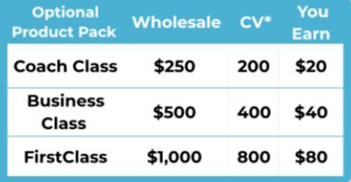 Ibuumerang direct sales bonus compensation plan