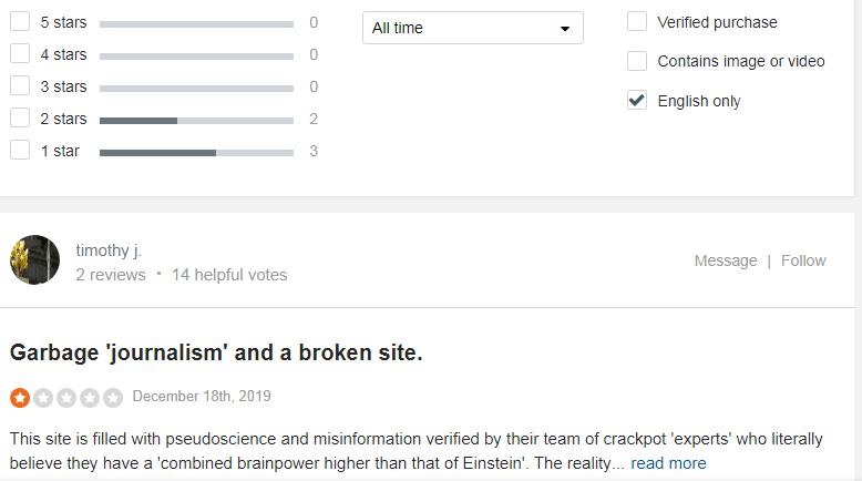 Listverse scam reviews at Sitejabber
