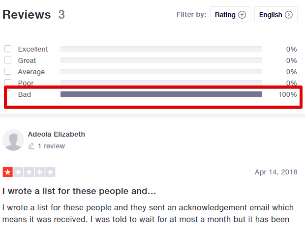 Is Listverse a scam, truspilot reviews are bad