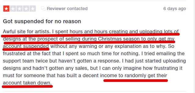 Redbubble complaints