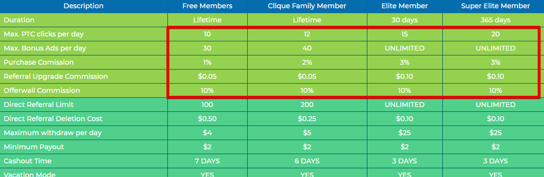You can upgrade your Gpt Hub membership to a paid account