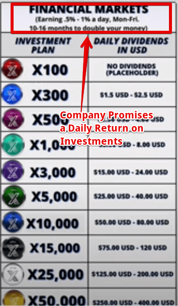 The Xifra Lifestyle Compensation plan